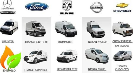 Popular models of refrigerated van conversion brands